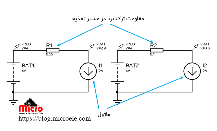 حل مشکل ریست شدن ماژول SIM800
